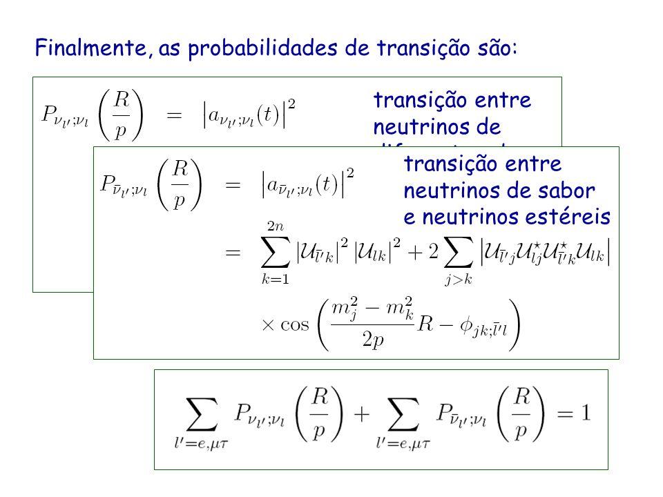 Finalmente, as probabilidades de transição são: transição entre neutrinos de diferente sabor transição entre neutrinos de sabor e neutrinos estéreis