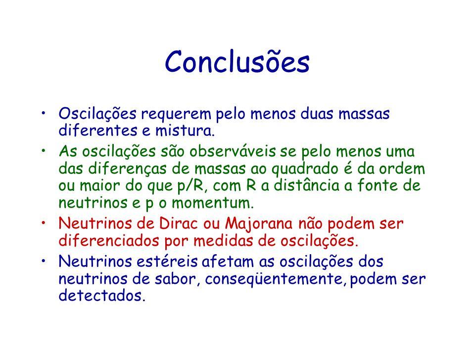 Conclusões Oscilações requerem pelo menos duas massas diferentes e mistura. As oscilações são observáveis se pelo menos uma das diferenças de massas a