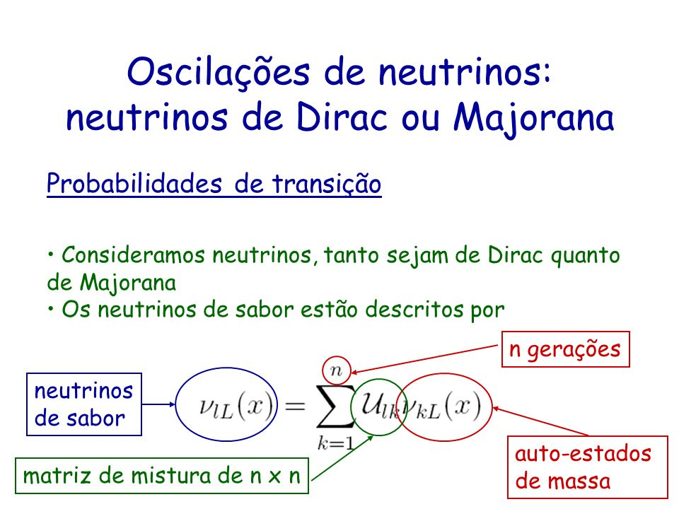 Oscilações de neutrinos: neutrinos de Dirac ou Majorana Probabilidades de transição Consideramos neutrinos, tanto sejam de Dirac quanto de Majorana Os neutrinos de sabor estão descritos por neutrinos de sabor auto-estados de massa matriz de mistura de n x n n gerações