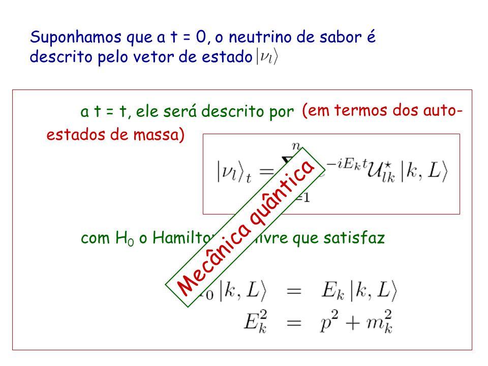 Suponhamos que a t = 0, o neutrino de sabor é descrito pelo vetor de estado a t = t, ele será descrito por com H 0 o Hamiltoniano livre que satisfaz (em termos dos auto- estados de massa) Mecânica quântica