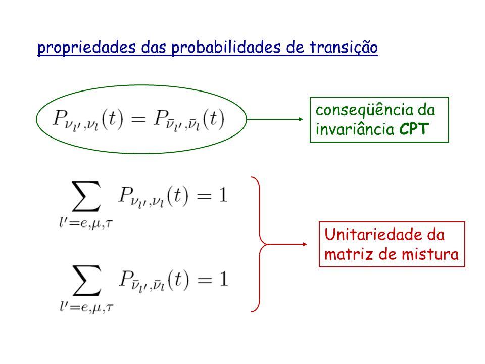 propriedades das probabilidades de transição conseqüência da invariância CPT Unitariedade da matriz de mistura
