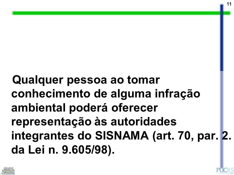11 Qualquer pessoa ao tomar conhecimento de alguma infração ambiental poderá oferecer representação às autoridades integrantes do SISNAMA (art.