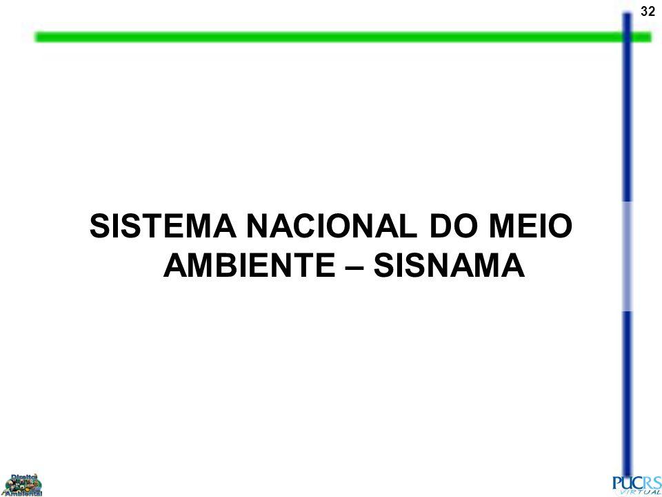32 SISTEMA NACIONAL DO MEIO AMBIENTE – SISNAMA