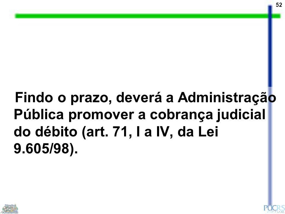 52 Findo o prazo, deverá a Administração Pública promover a cobrança judicial do débito (art. 71, I a IV, da Lei 9.605/98).