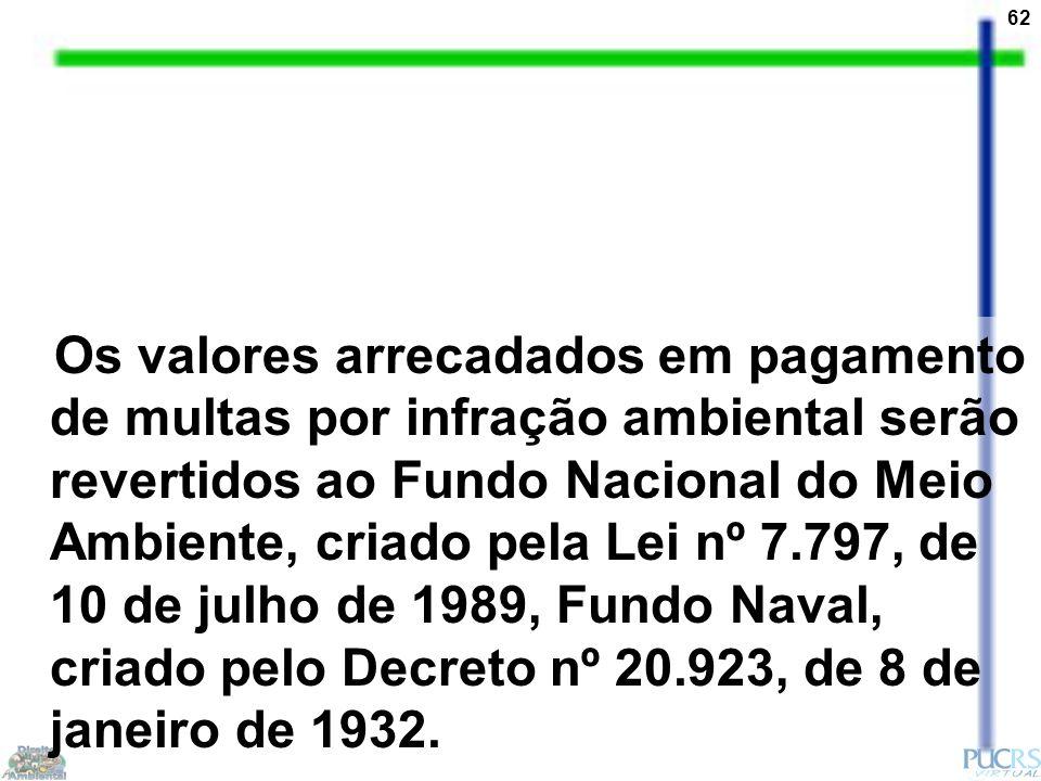 62 Os valores arrecadados em pagamento de multas por infração ambiental serão revertidos ao Fundo Nacional do Meio Ambiente, criado pela Lei nº 7.797, de 10 de julho de 1989, Fundo Naval, criado pelo Decreto nº 20.923, de 8 de janeiro de 1932.