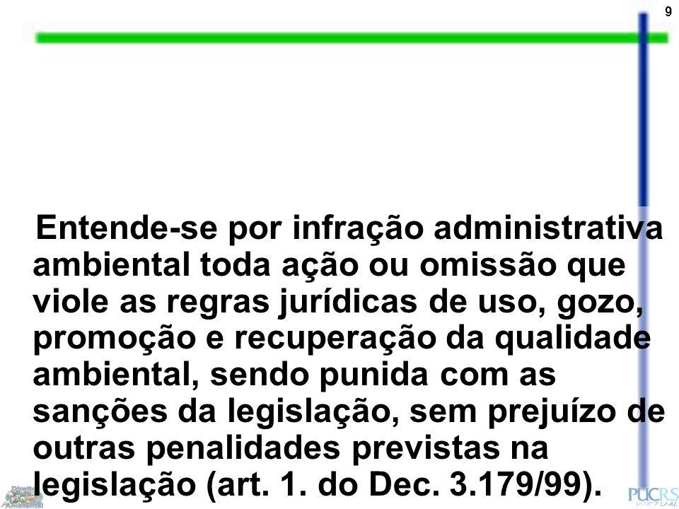 9 Entende-se por infração administrativa ambiental toda ação ou omissão que viole as regras jurídicas de uso, gozo, promoção e recuperação da qualidade ambiental, sendo punida com as sanções da legislação, sem prejuízo de outras penalidades previstas na legislação (art.