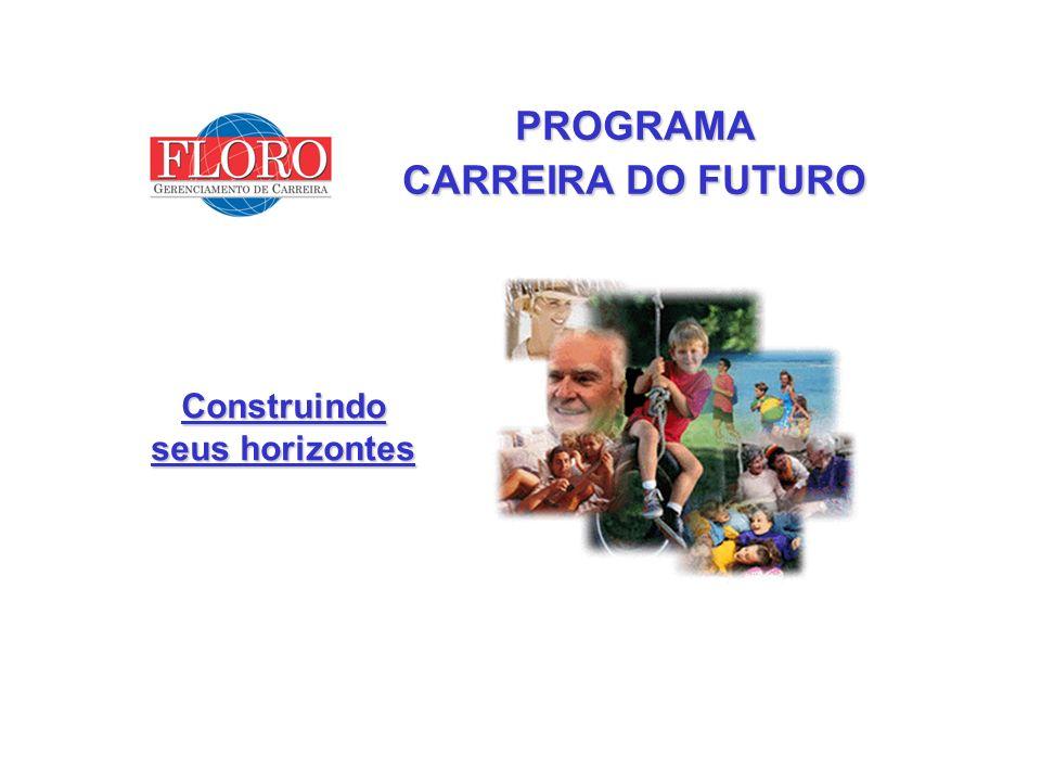 PROGRAMA CARREIRA DO FUTURO COLABORADOR Objetivos do Programa FORTALECENDO AS SUAS ESCOLHAS EVITANDO A SUA DESCONTINUIDADE PLANEJANDO O SEU FUTURO BUSCANDO AS SUAS REALIZAÇÕES INDICADO COM UM DOS MELHORES PROJETOS DE GESTÃO DE PESSOAS.
