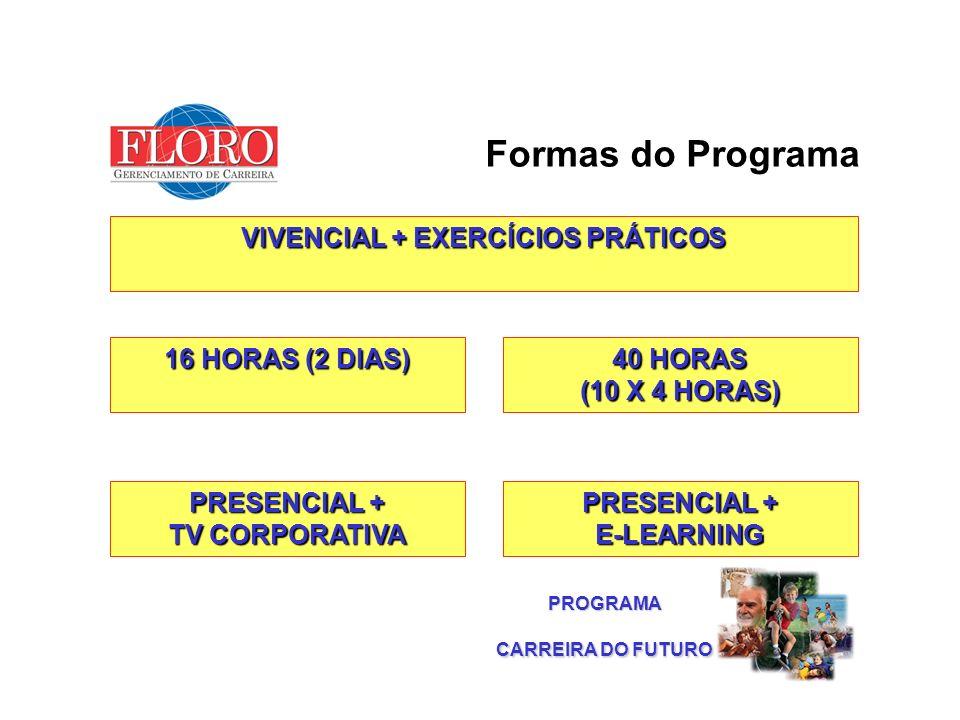 PROGRAMA CARREIRA DO FUTURO Formas do Programa 16 HORAS (2 DIAS) VIVENCIAL + EXERCÍCIOS PRÁTICOS 40 HORAS (10 X 4 HORAS) PRESENCIAL + E-LEARNING TV CORPORATIVA