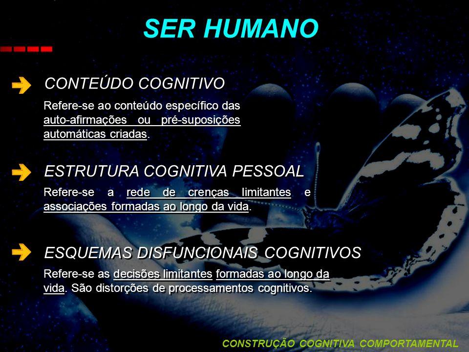 CONTEÚDO COGNITIVO ESTRUTURA COGNITIVA PESSOAL ESQUEMAS DISFUNCIONAIS COGNITIVOS SER HUMANO CONSTRUÇÃO COGNITIVA COMPORTAMENTAL Refere-se ao conteúdo