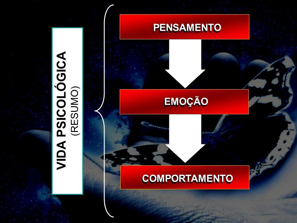 PENSAMENTO PENSAMENTO COMPORTAMENTO COMPORTAMENTO EMOÇÃO EMOÇÃO VIDA PSICOLÓGICA (RESUMO) VIDA PSICOLÓGICA (RESUMO)