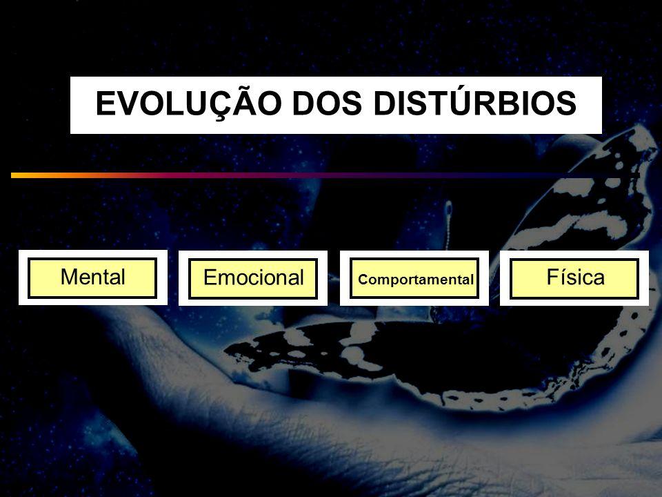 EVOLUÇÃO DOS DISTÚRBIOS MentalEmocional Comportamental Física