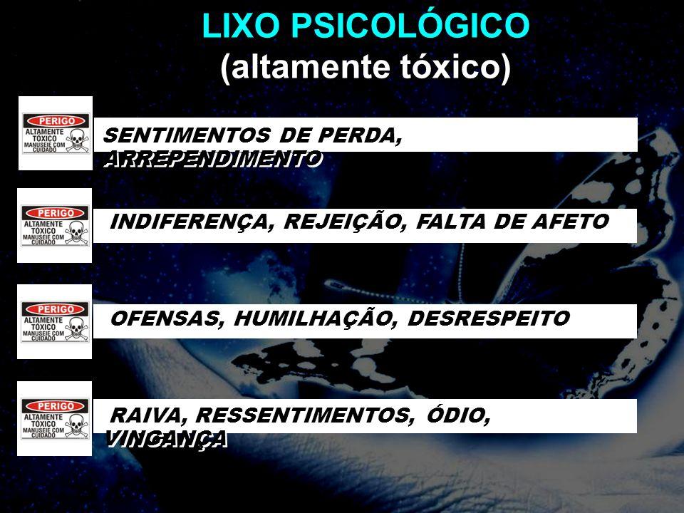 LIXO PSICOLÓGICO (altamente tóxico) LIXO PSICOLÓGICO (altamente tóxico) SENTIMENTOS DE PERDA, ARREPENDIMENTO INDIFERENÇA, REJEIÇÃO, FALTA DE AFETO OFE