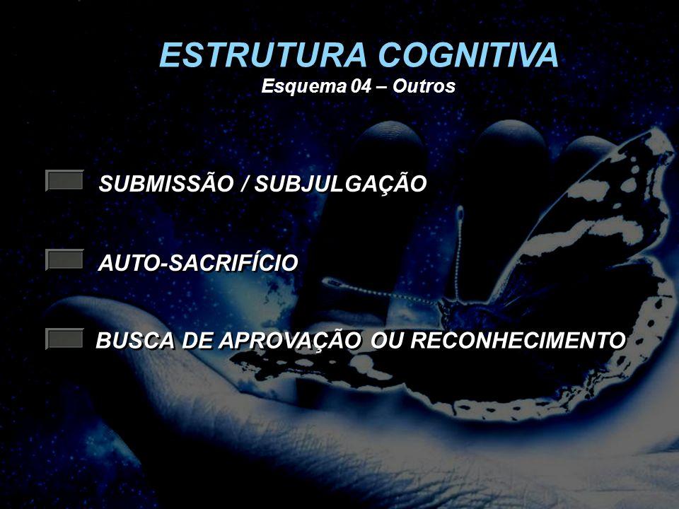 SUBMISSÃO / SUBJULGAÇÃO AUTO-SACRIFÍCIO BUSCA DE APROVAÇÃO OU RECONHECIMENTO ESTRUTURA COGNITIVA Esquema 04 – Outros