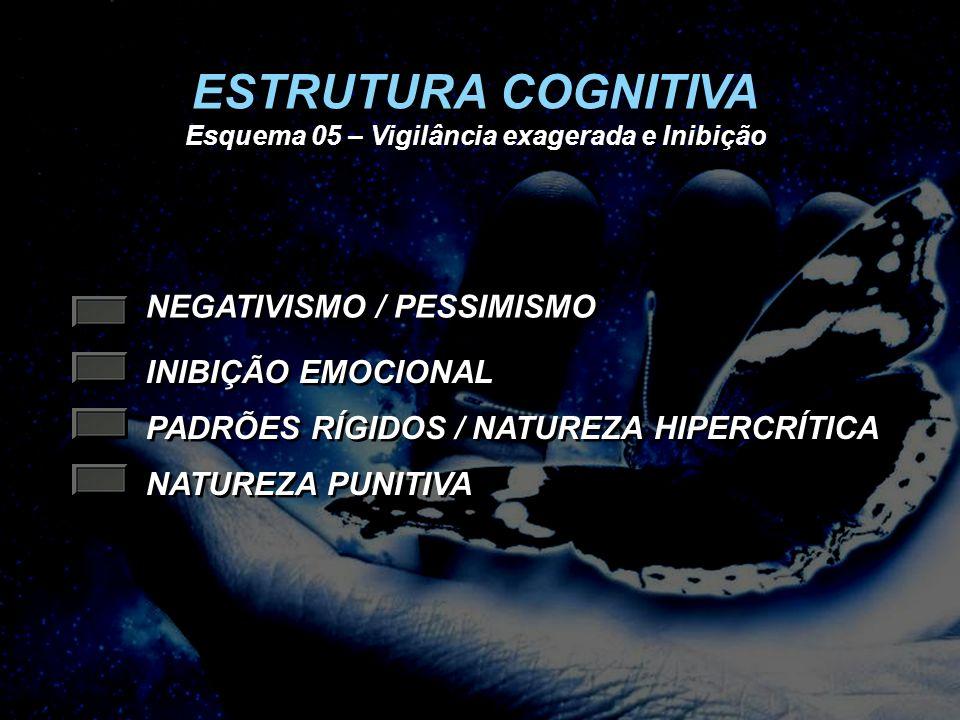 NEGATIVISMO / PESSIMISMO INIBIÇÃO EMOCIONAL PADRÕES RÍGIDOS / NATUREZA HIPERCRÍTICA NATUREZA PUNITIVA ESTRUTURA COGNITIVA Esquema 05 – Vigilância exag