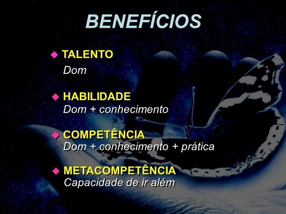 BENEFÍCIOS TALENTO Dom Dom + conhecimento + prática HABILIDADE Dom + conhecimento COMPETÊNCIA Capacidade de ir além METACOMPETÊNCIA