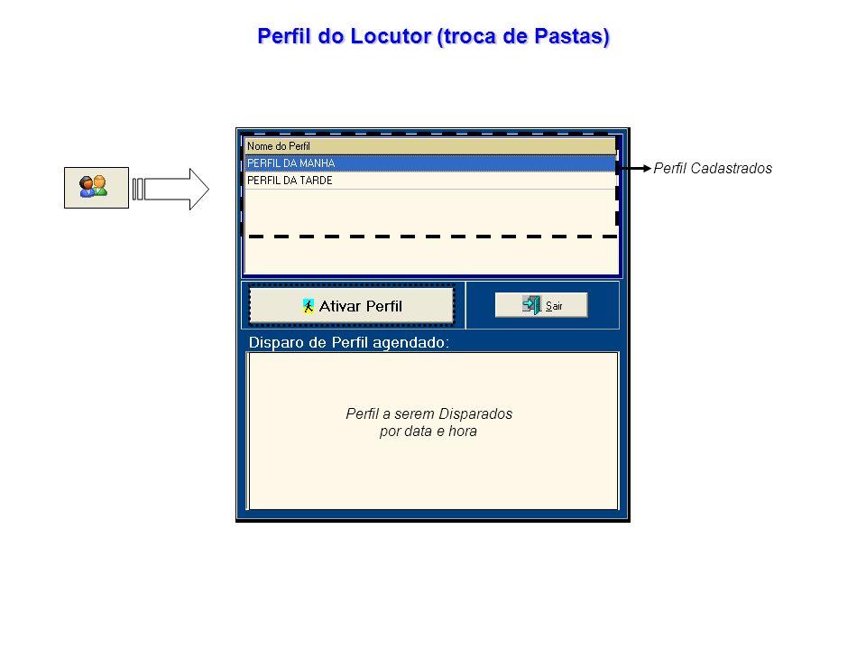 Perfil do Locutor (troca de Pastas) Perfil Cadastrados Perfil a serem Disparados por data e hora