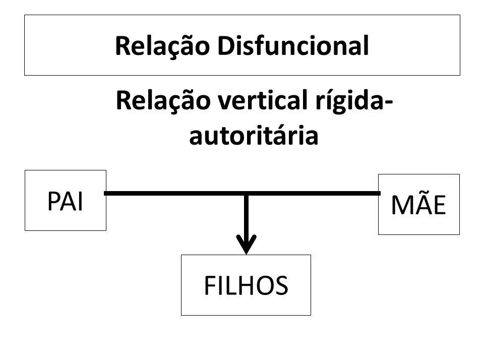 Relação Saudável FILHOS PAI MÃE Relação vertical consensual-amorosa