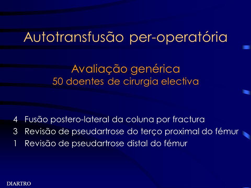 DIARTRO Autotransfusão per-operatória Avaliação genérica 50 doentes de cirurgia electiva 4 Fusão postero-lateral da coluna por fractura 3 Revisão de p
