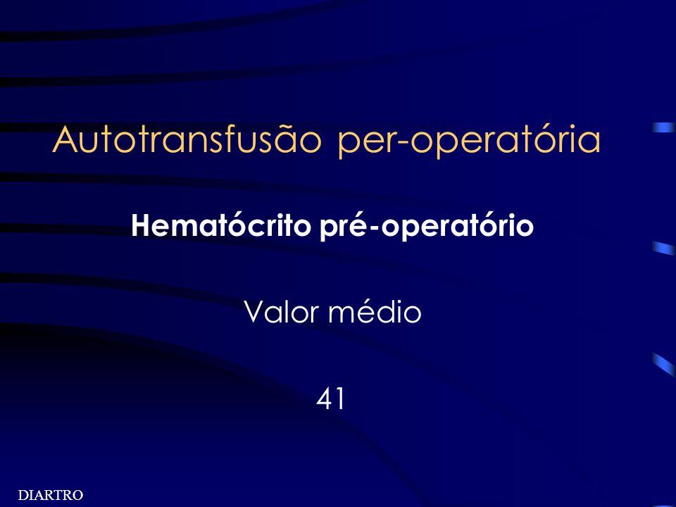 DIARTRO Autotransfusão per-operatória Hematócrito pré-operatório Valor médio 41