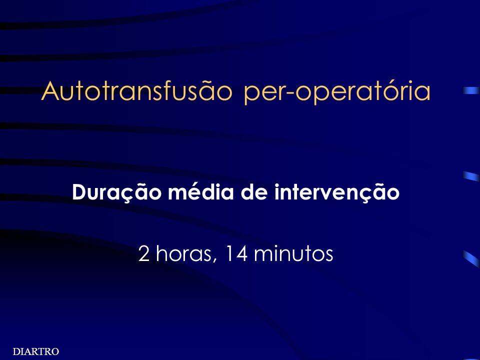 DIARTRO Autotransfusão per-operatória Duração média de intervenção 2 horas, 14 minutos