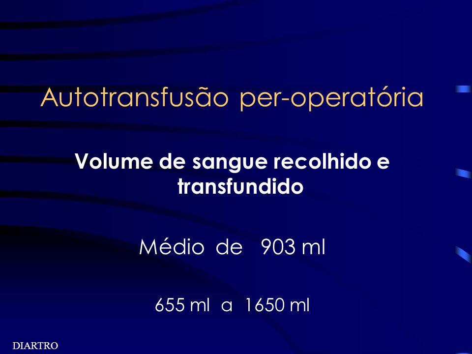 DIARTRO Autotransfusão per-operatória Volume de sangue recolhido e transfundido Médio de 903 ml 655 ml a 1650 ml
