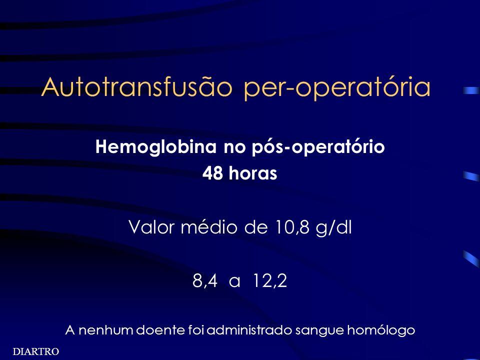 DIARTRO Autotransfusão per-operatória Hemoglobina no pós-operatório 48 horas Valor médio de 10,8 g/dl 8,4 a 12,2 A nenhum doente foi administrado sang