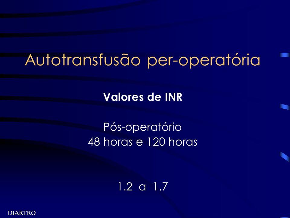 DIARTRO Autotransfusão per-operatória Valores de INR Pós-operatório 48 horas e 120 horas 1.2 a 1.7