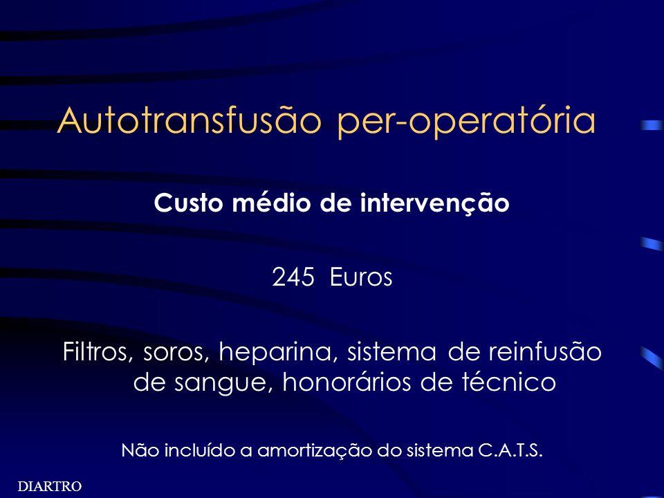 DIARTRO Autotransfusão per-operatória Custo médio de intervenção 245 Euros Filtros, soros, heparina, sistema de reinfusão de sangue, honorários de téc