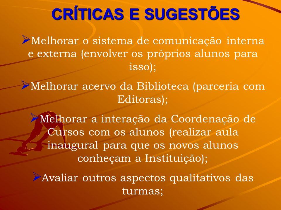 CRÍTICAS E SUGESTÕES Melhorar o sistema de comunicação interna e externa (envolver os próprios alunos para isso); Melhorar acervo da Biblioteca (parce