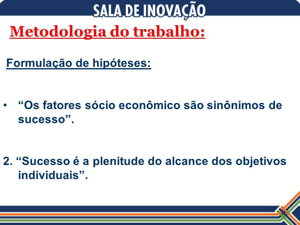 Metodologia do trabalho: Formulação de hipóteses: Os fatores sócio econômico são sinônimos de sucesso. 2. Sucesso é a plenitude do alcance dos objetiv