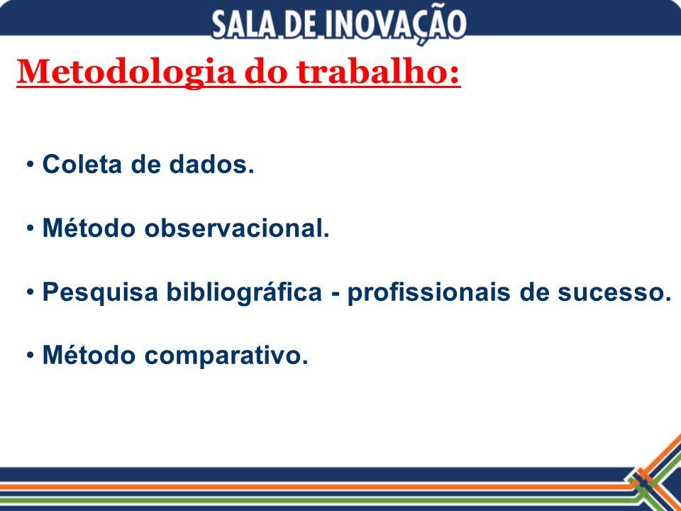 Metodologia do trabalho: Coleta de dados. Método observacional. Pesquisa bibliográfica - profissionais de sucesso. Método comparativo.