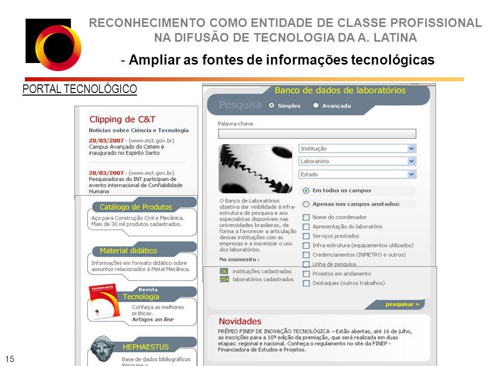 RECONHECIMENTO COMO ENTIDADE DE CLASSE PROFISSIONAL NA DIFUSÃO DE TECNOLOGIA DA A. LATINA - Ampliar as fontes de informações tecnológicas PORTAL TECNO