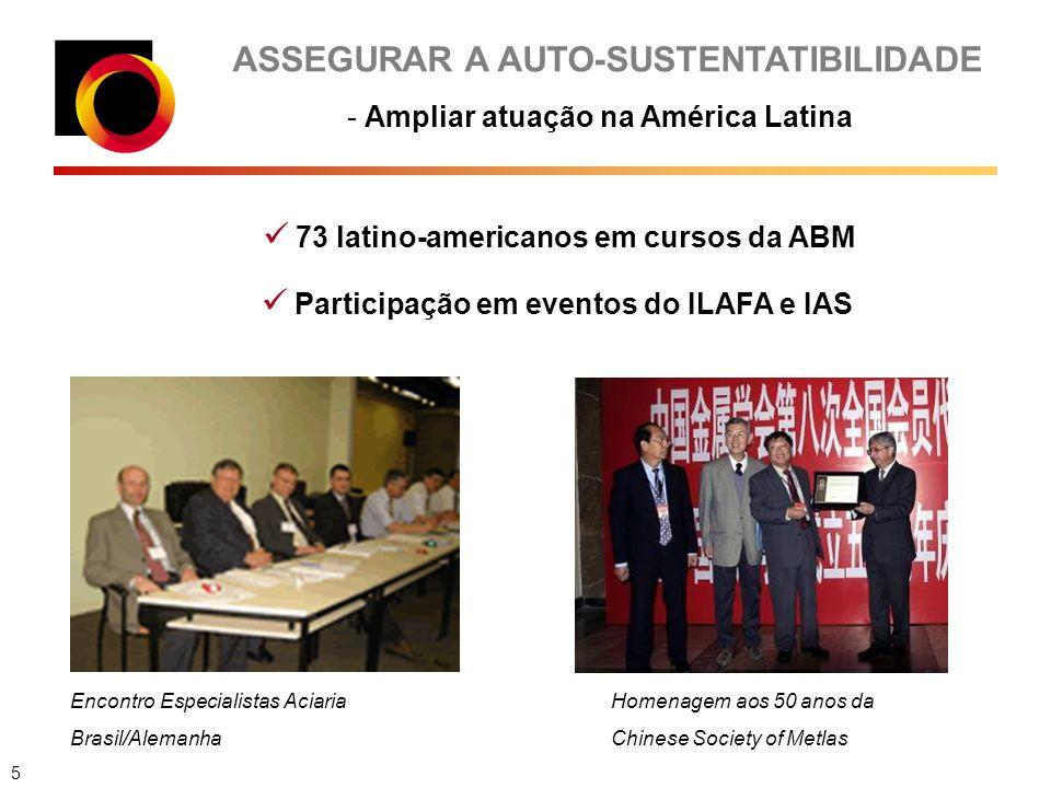 ASSEGURAR A AUTO-SUSTENTATIBILIDADE - Ampliar atuação na América Latina 73 latino-americanos em cursos da ABM Participação em eventos do ILAFA e IAS E