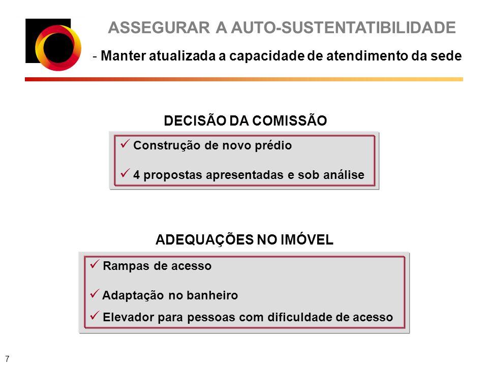ASSEGURAR A AUTO-SUSTENTATIBILIDADE - Manter atualizada a capacidade de atendimento da sede DECISÃO DA COMISSÃO Construção de novo prédio 4 propostas