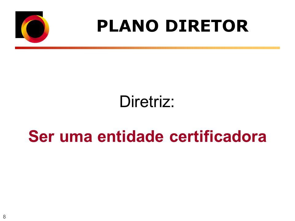 PLANO DIRETOR Ser uma entidade certificadora Diretriz: 8