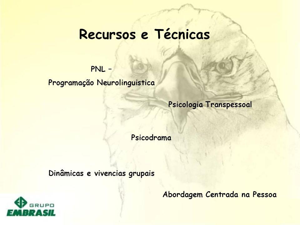 Recursos e Técnicas PNL – Programação Neurolinguistica Psicologia Transpessoal Psicodrama Dinâmicas e vivencias grupais Abordagem Centrada na Pessoa