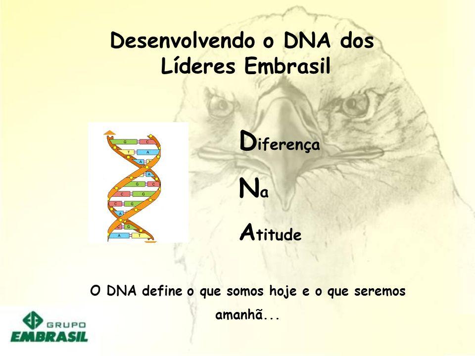 Desenvolvendo o DNA dos Líderes Embrasil D iferença N a A titude O DNA define o que somos hoje e o que seremos amanhã...