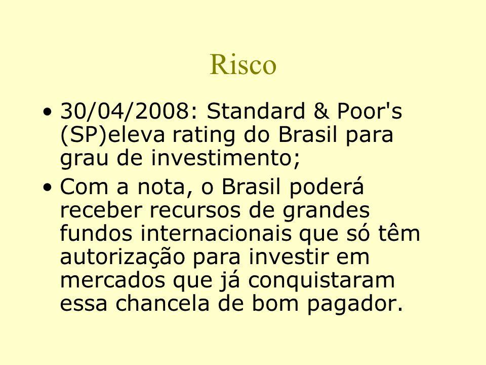 Reservas internacionais atingem patamar inédito de US$ 200 bilhões, informa BC (27/06/2008 - Globo.com) e Dólar cai à menor cotação desde janeiro de 1
