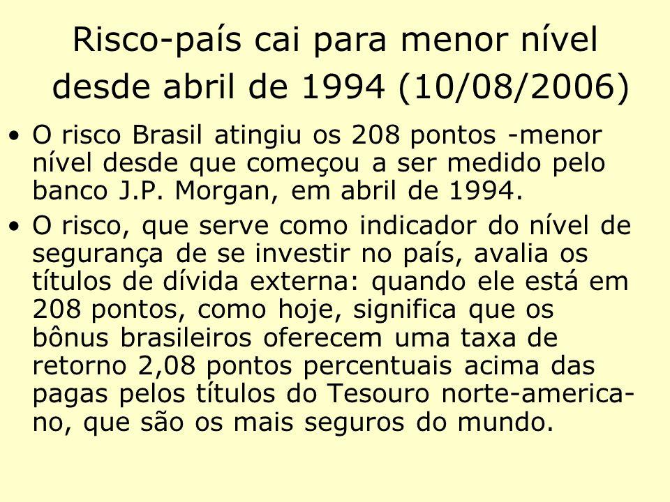 Risco 30/04/2008: Standard & Poor's (SP)eleva rating do Brasil para grau de investimento; Com a nota, o Brasil poderá receber recursos de grandes fund
