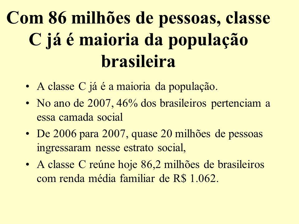 Risco-país cai para menor nível desde abril de 1994 (10/08/2006) O risco Brasil atingiu os 208 pontos -menor nível desde que começou a ser medido pelo
