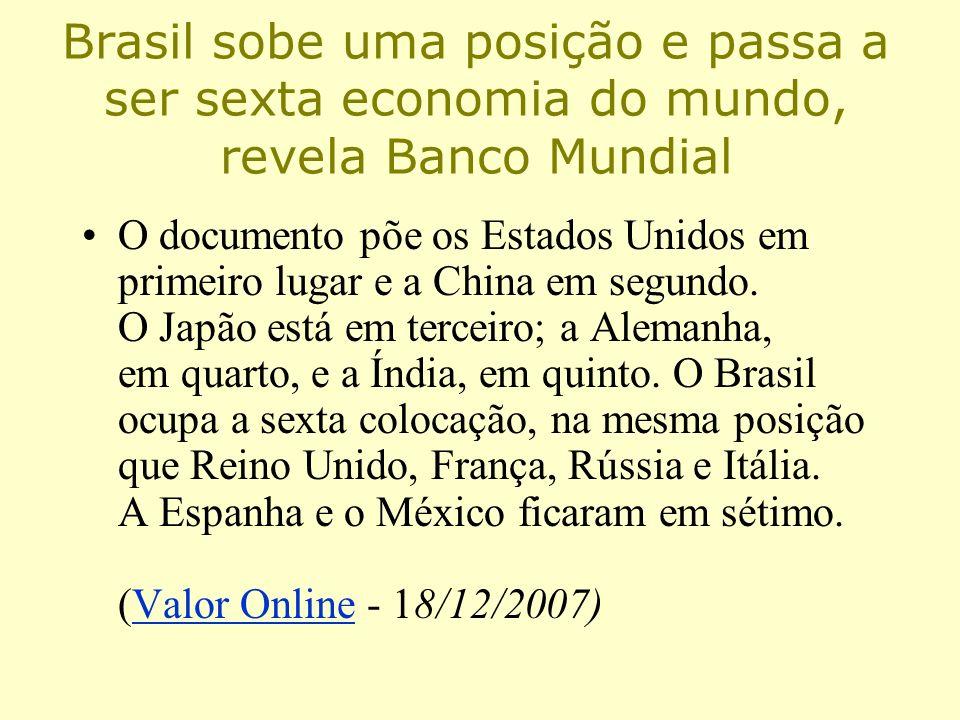 PIB - ( 18 Dezembro,2007) O Brasil subiu de 7a para 6a. economia do mundo, segundo relatório divulgado hoje pelo Banco Mundial. O Programa de Comparaç