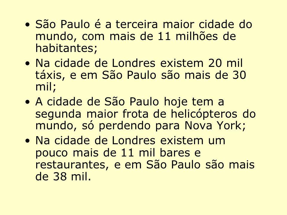 SP O PIB do município de São Paulo em 2005 alcançou R$ 263,2 bilhões, ou US$ 102,4 bilhões. Isso corresponde a 12,3% do PIB do Brasil; Se o município
