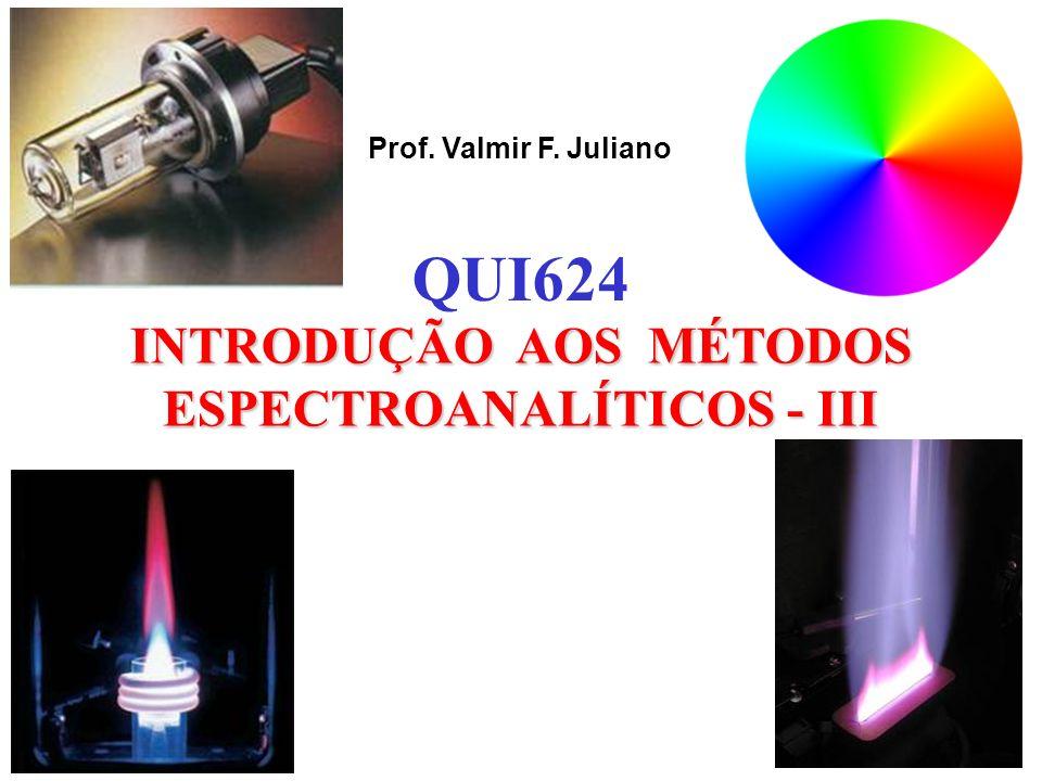 Espectrometria de Emissão Atômica INTERFERÊNCIAS – FOTOMETRIA DE CHAMA Na K Li Cs Rb Ca Sr Ba Mg 400500 600700800 Sobreposição de raias de emissão