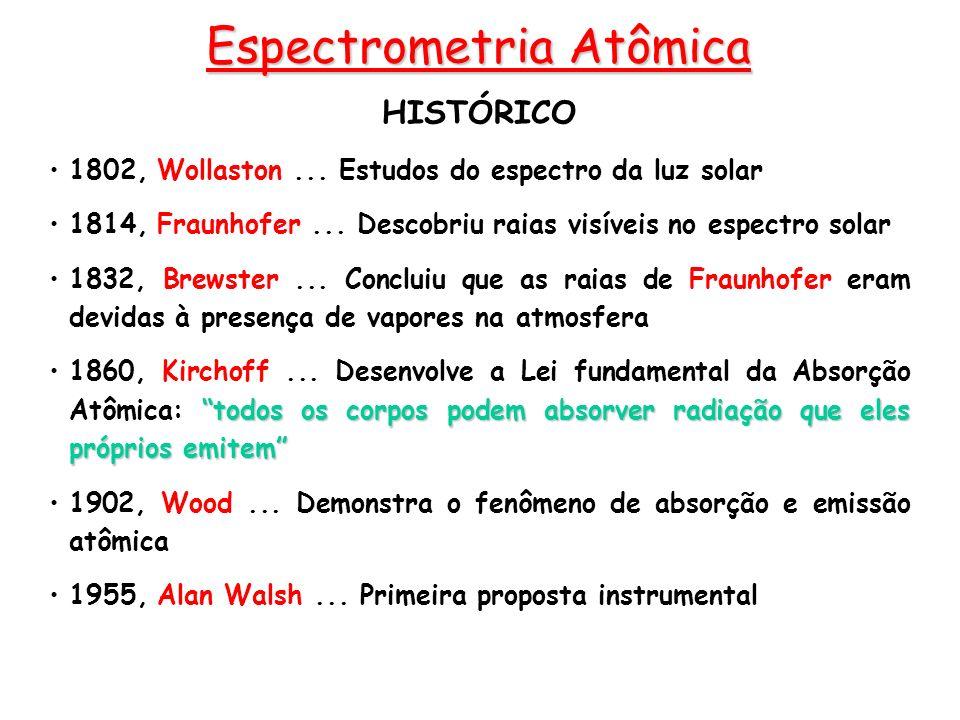 (1) Espectrometria óptica(2) Espectrometria de massa(3) Espectrometria de Raios-X Há três tipos principais de métodos espectrométricos para identificação de elementos presentes em amostras e determinação de suas concentrações: (1) Espectrometria óptica; (2) Espectrometria de massa e (3) Espectrometria de Raios-X: atomização Os dois primeiros requerem a atomização, mas o último não em virtude de que os espectros de raios-x independem de como os elementos químicos estão combinados.