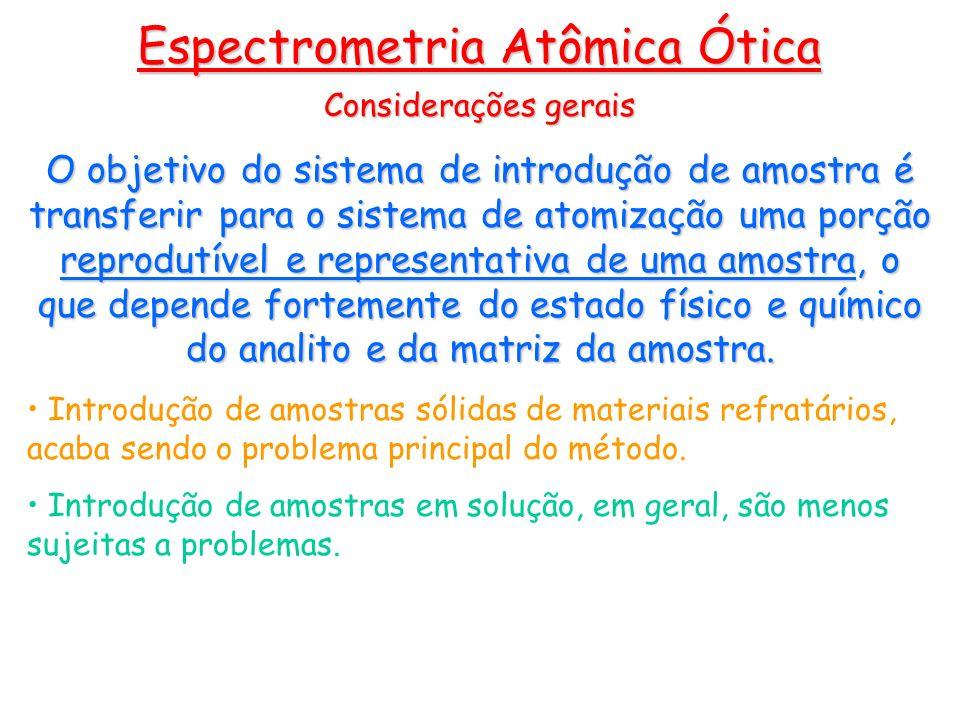 Para refletir e responder: A espectrometria de massa atômica (ICP-MS) é mais seletiva que a espectrometria atômica ótica (ICP-OES).