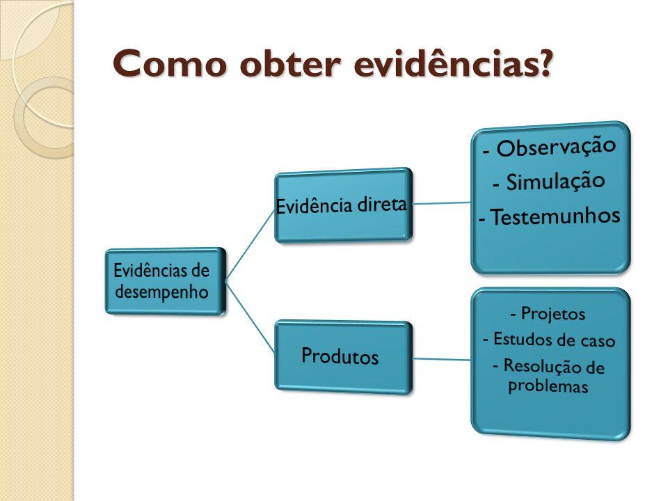 Como obter evidências?