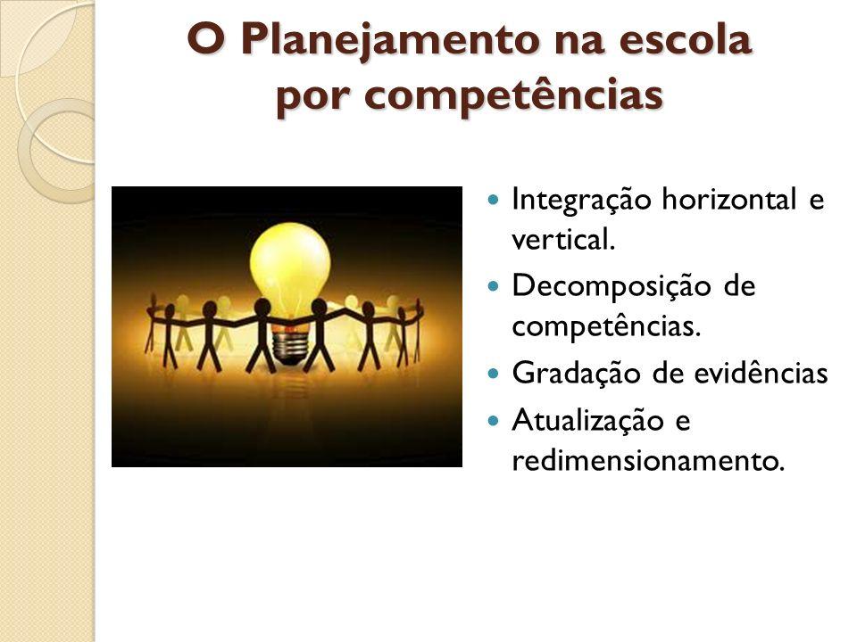O Planejamento na escola por competências Integração horizontal e vertical. Decomposição de competências. Gradação de evidências Atualização e redimen