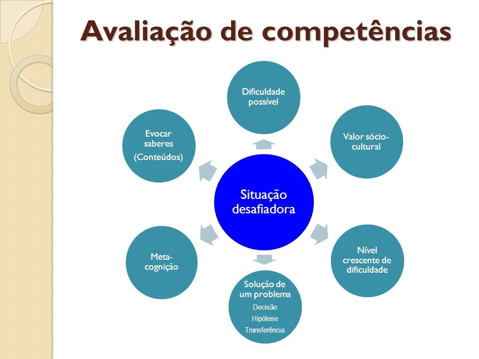 Avaliação de competências Situação desafiadora Dificuldade possível Valor sócio- cultural Nível crescente de dificuldade Solução de um problema Decisã