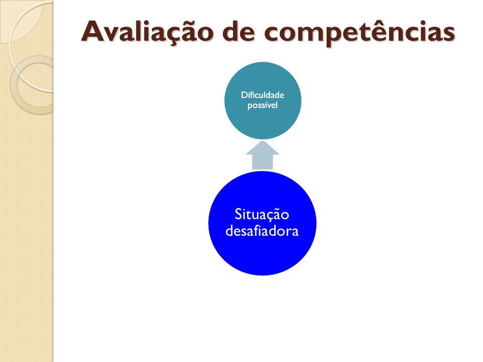 Situação desafiadora Dificuldade possível Avaliação de competências