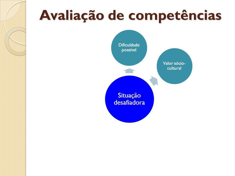 Situação desafiadora Dificuldade possível Valor sócio- cultural Avaliação de competências